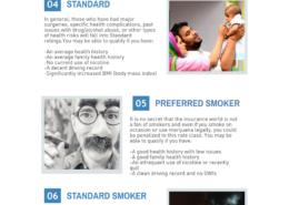 life insurance health ratings
